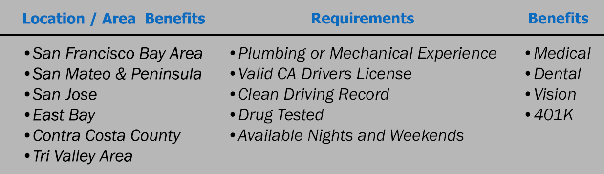 Water Heaters Only Requirements Fremont